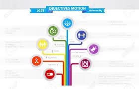 Infographics On The Goals Of The Lgbt Movement Razvtvlennaya