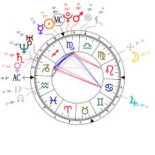 Tyga Charts Astrology And Natal Chart Of Tyga Born On 1989 11 19