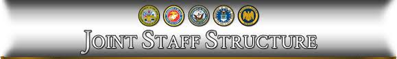 Joint Chiefs Of Staff Leadership