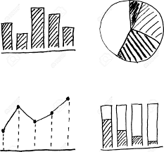 Drawing Chart Drawing Bar Chart Line Chart And Pie Chart