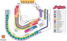 Progressive Field Seating Map And Netting Information Mlb Com