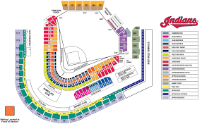 progressive field seating map and netting information