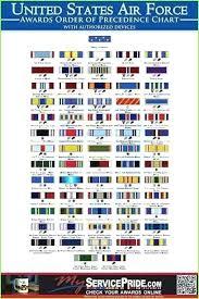 Detailed Coast Guard Medals Chart Coast Guard Medals Chart