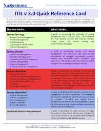 How To Make A Quick Reference Guide Itil V3 Quick Reference Guide