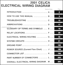 2000 toyota celica wiring diagram 2000 image 2001 toyota celica wiring diagram manual original on 2000 toyota celica wiring diagram