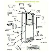 door parts diagram parts of door marvellous ideas 3 door diagram parts upvc french door door parts