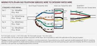 phone cable wiring diagram wiring diagrams best cat3 phone wiring wiring diagrams best data cable wiring diagram phone cable wiring diagram