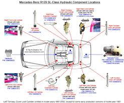 Mercedes R230 Fuse Chart Wrg 4083 Sl500 Fuse Box