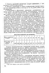 Контрольный груз Большая Энциклопедия Нефти и Газа статья  31