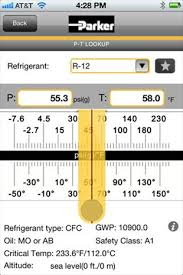 Hvacr Tech Tip Master Using The P T Chart With The