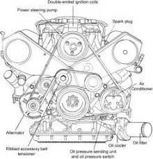 watch more like audi t engine vacuum diagram 2006 vw passat 2 0 engine diagram on audi 2 7t engine diagram