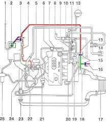 Diy B5 1 8t Vacuum Check Valve Sai Pcv Delete