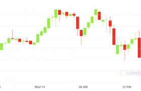 Dogecoin sets itself apart from other digital currencies with an amazing. Utf Vjzmuo3obm