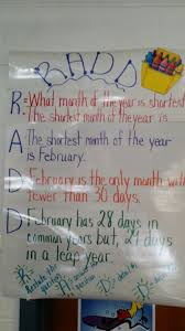 Anchor Charts Enchanting RADD Anchor Chart Tekoppel Tigers Rock