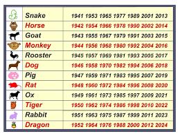 Chinese Calendar Birth Years Chinese New Year Calendar