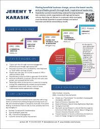 Resume Templates Ceo Examples Free Sample Impressive 2018 Download