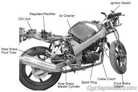 kymco quannon 125 150 online service manual cyclepedia access the official cyclepedia kymco quannon 125 service manual now