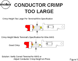 good crimps the specified crimp strength terminal retention to the wire will reduce the wire pull out force and current rating and generally cause the crimp