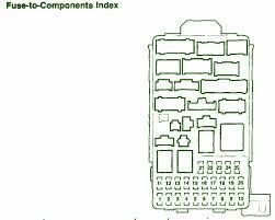 2003 honda cr v fuses diagram wiring diagram 2002 honda cr v fuse box diagram 2003 wiring diagram2004 honda cr v fuse box all