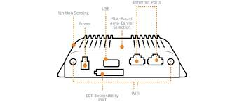cradlepoint cor ibr600b series (wi fi) Wiring Diagram Symbols at Cradlepoint Wiring Diagram