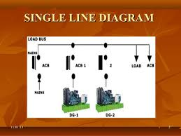 amf panel single line diagram amf image wiring diagram dg synchronisation auto synchronizing and auto load sharing on amf panel single line diagram