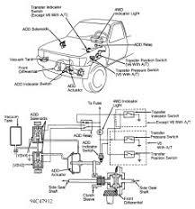 1995 toyotum t100 wiring diagram engine diagram 1995 toyota t100 sr5 nice place to get wiring diagram engine diagram 1995 toyota t100 sr5