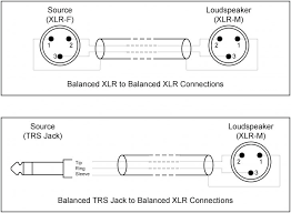 xlr to trs wiring diagram unique tip ring sleeve wiring diagram fresh mesmerizing passkey wiring
