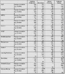 Asvab Score Chart Asvab Score Requirements Required Asvab Scores