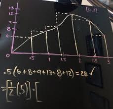 Endpoint Formula Endpoint Formula Calculator Math Dulao Club