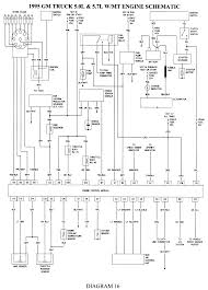 95 yukon wiring schematic repair guides wiring diagrams wiring diagrams autozone com 17 1995 gm truck 5 0l and 5