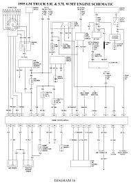 0996b43f80231a15 repair guides wiring diagrams wiring diagrams autozone com 1995 gmc 2500 fuse box diagram at