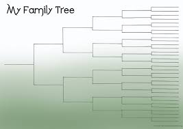 printable family tree chart with pins tracing ancestors all the way back to great great