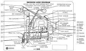 carburetor electric choke wiring carburetor image edelbrock carb electric choke wiring diagram wiring diagrams on carburetor electric choke wiring