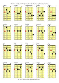 20 Basic Jazz Chords For Guitar Updated Jazz Guitar