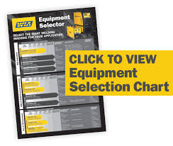 Welding Selection Chart Selection Charts Wia