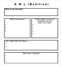 Free Kwl Chart Kwl Chart Printable Www Bedowntowndaytona Com