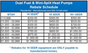 Heat Pump Rebate Baldwin Emc
