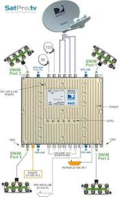 directv deca wiring diagram installation power supply directv deca wiring diagram installation power supply