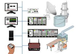snap pac system software pac controllers brains i o for snap pac system