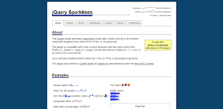 Jquery Sparkline Line Chart Example Best 10 Free Javascript Charting Libraries Bootstrapdash