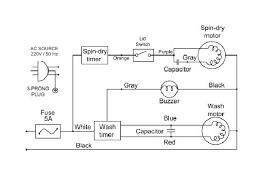 wiring diagram mesin cuci samsung wiring image teknikamania com mesin cuci mendengung tak berputar on wiring diagram mesin cuci samsung