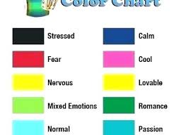 Color Meanings Chart Mood Changing Ring Colors Meanings Nail Polish Color Meaning