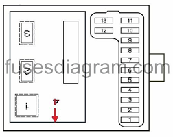 fuse box diagram honda accord 1998 2003 2003 honda accord under hood fuse box at 1999 Honda Accord Fuse Box Diagram