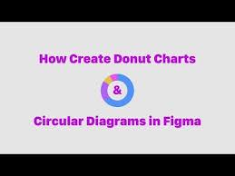 Figma Pie Chart Creating Donut Charts In Figma Youtube