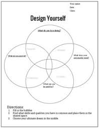 Venn Diagram Purpose Find Your Purpose A Venn Diagram Finding Yourself