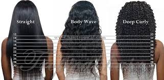 Weave Inches Chart Pictures Curly Weave Length Hairstyle Inspiration Daily