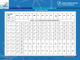 Machining Tolerance Chart H7 Ppt 05 Fits And Tolerances Powerpoint Presentation Free