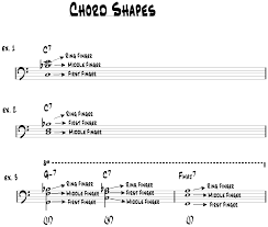 Basic Bass Chords Lets Talk About Bass Chords Chris Tarry
