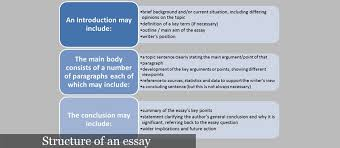 must have paragraphs in your theory of knowledge essay essay structure