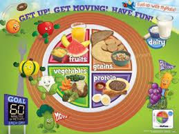 healthy food plate for kids. Modren Kids With Healthy Food Plate For Kids
